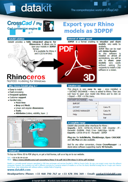 Presentation flyer of 3DPDF export for Rhino 5