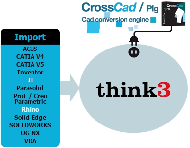 Datakit expands its bundle of plug-ins for ThinkDesign with two new CAD import formats