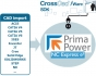 Prima Power uses Datakit technology for 3D CAD data import