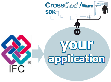 Import IFC files in my application with CrossCad/Ware